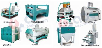 Wheat Processing Machinery for Flour Milling